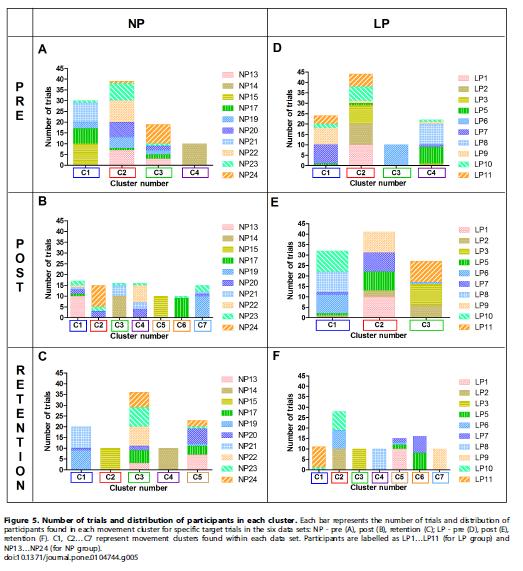 Lee et al cluster analysis.png