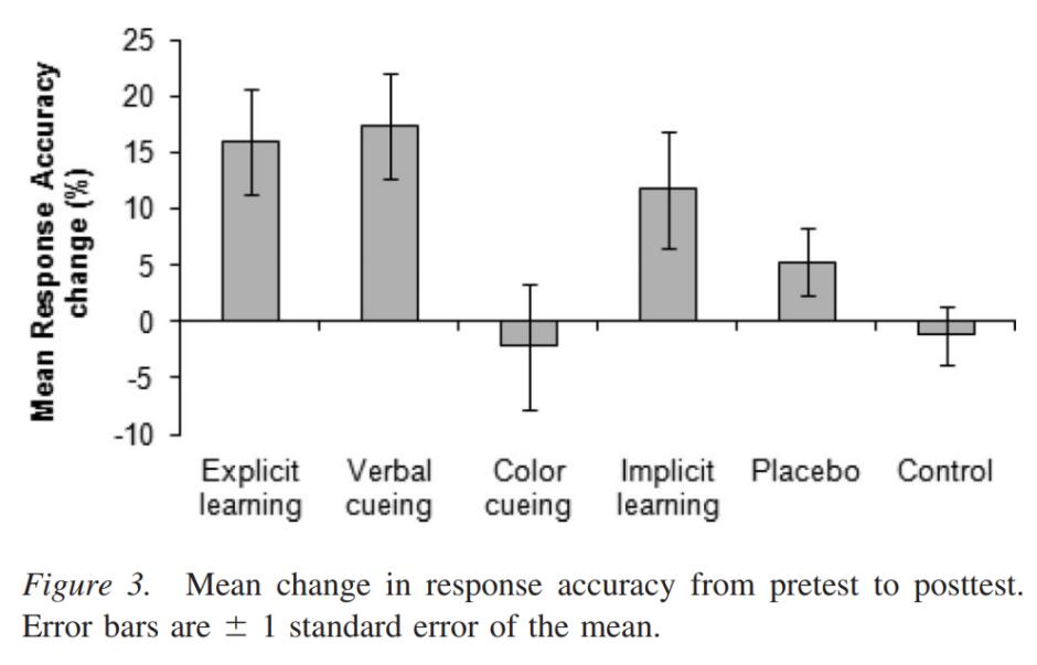 Abernethy et al (pre post).png